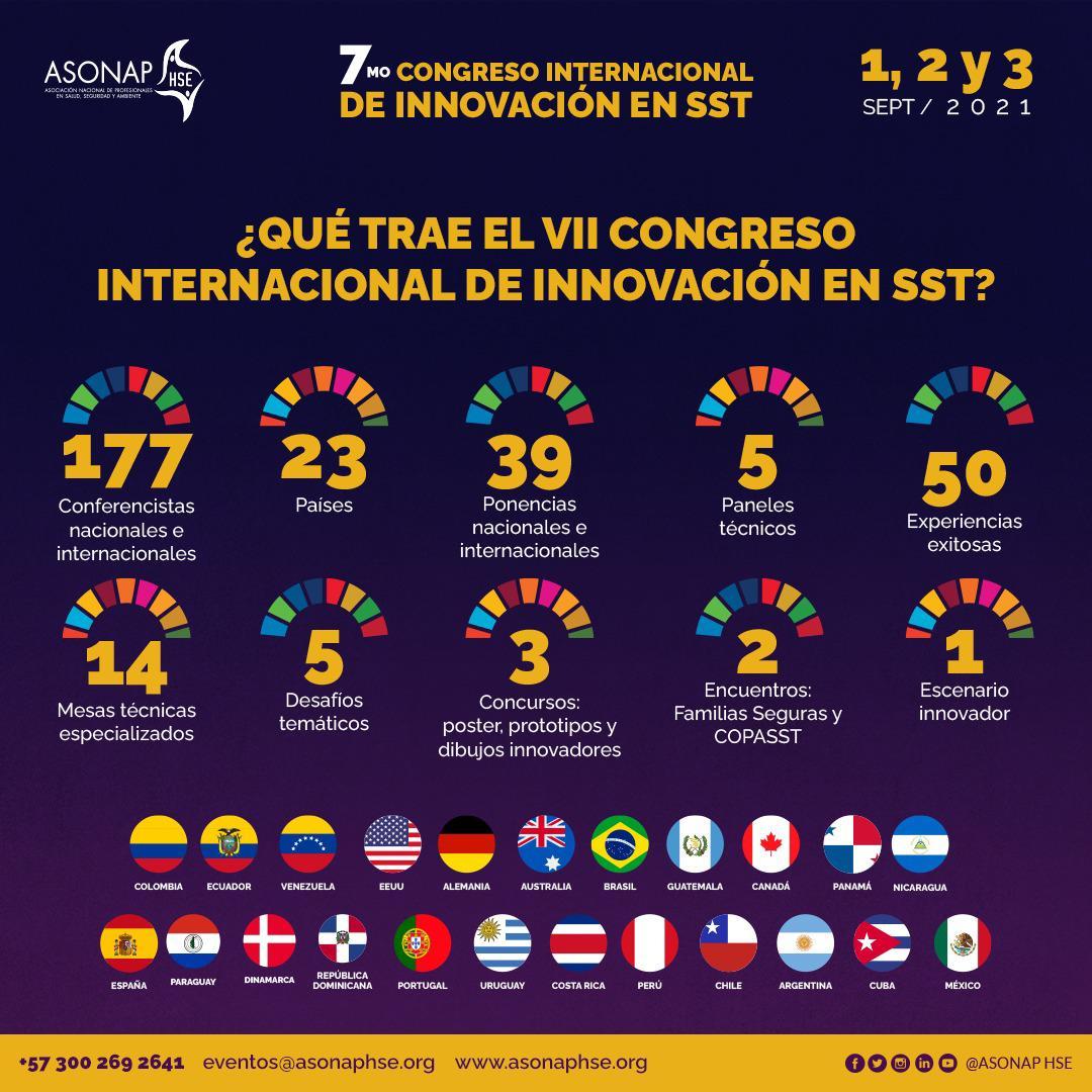 Séptimo Congreso Internacional de Innovación en SST